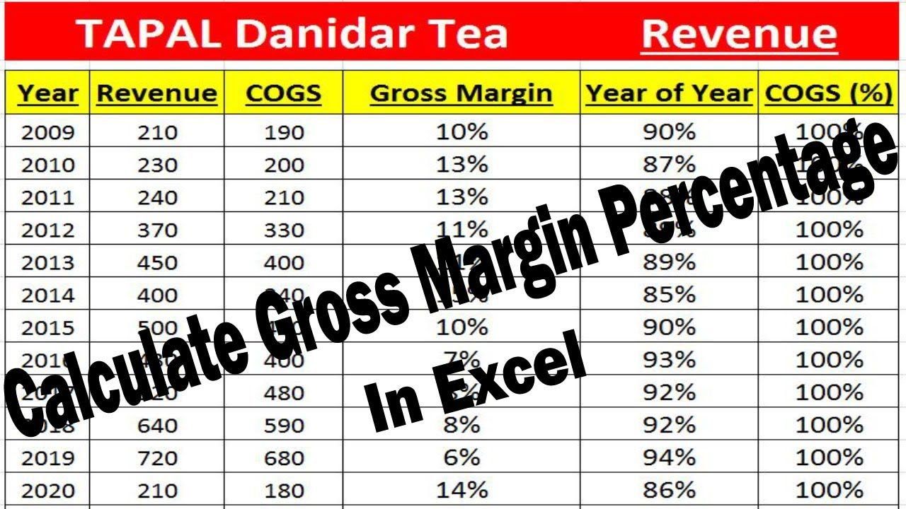 How to calculate gross margin percentage in excel by