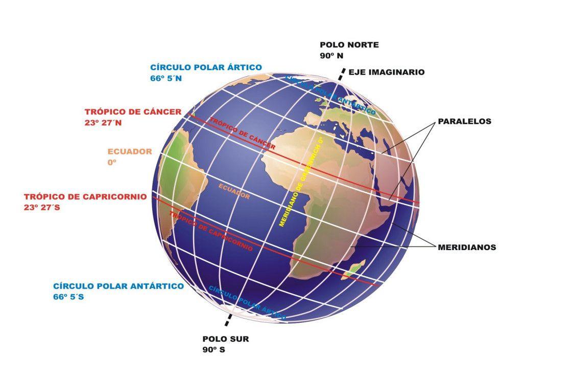 175578 Jpg 1 Jpg 1120 743 Paralelos Y Meridianos Actividades De Geografia Ensenanza De La Geografia