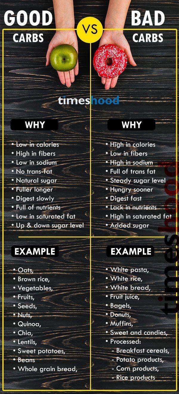 Photo of So verlieren Sie bis zu 10 Pfund in einer Woche ohne Übung: 7 einfache Schritte – #Easy #E …