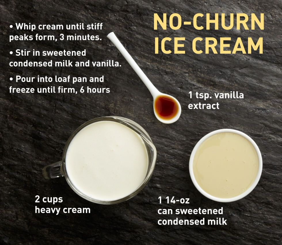 How to make ice cream without cream
