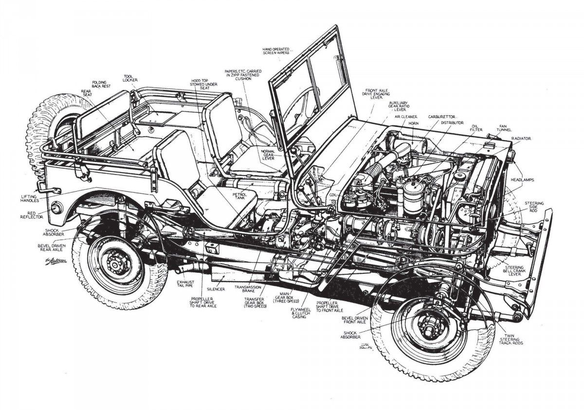 willys jeep cutaway cutaway, jeeps and cars on 1946 willys jeep wiring diagram for willys jeep cutaway at Classic Jeep