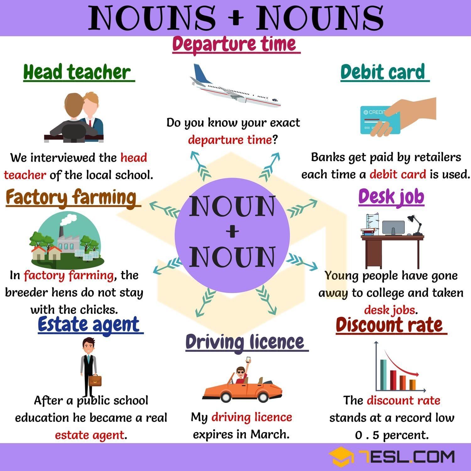 220 Useful Noun Noun Collocations From A Z