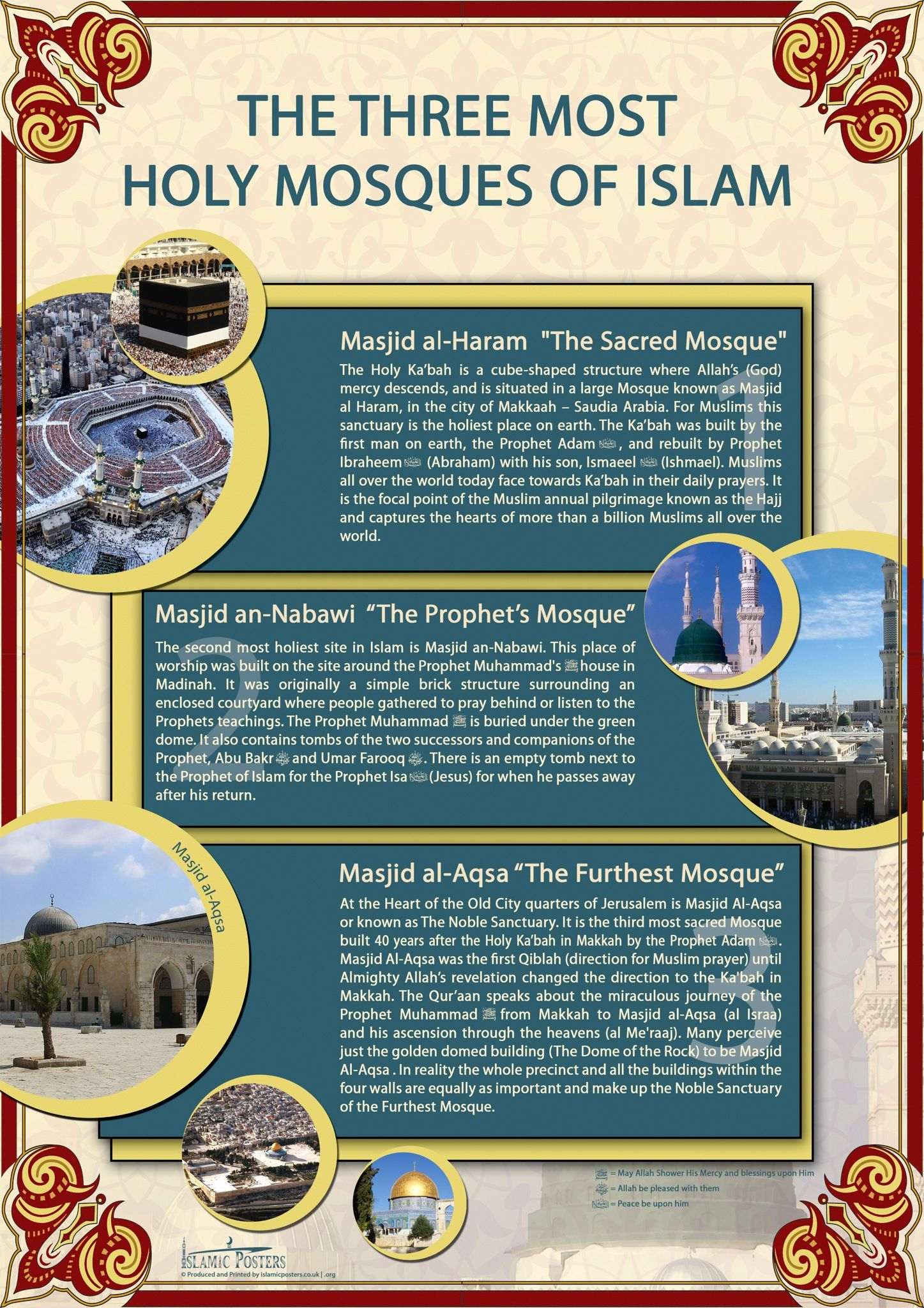 Non Muslim Perspective On The Revolution Of Imam Hussain: The Three Most Holy Mosques Of Islam
