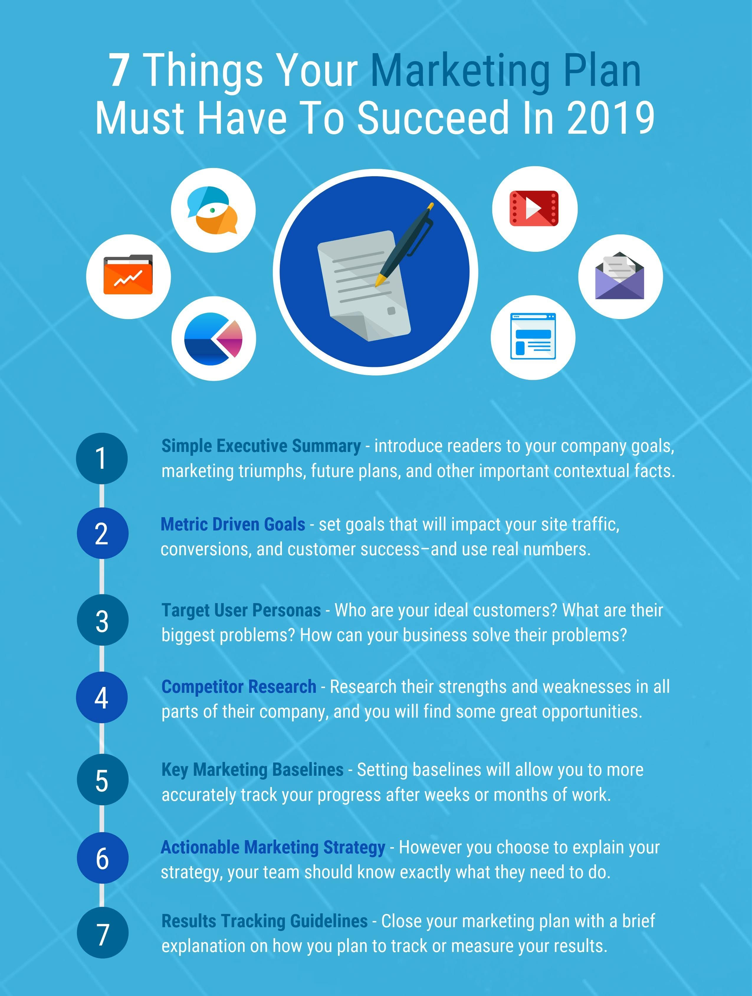 What Is A Marketing Plan And How To Make One 20 Marketing Plan