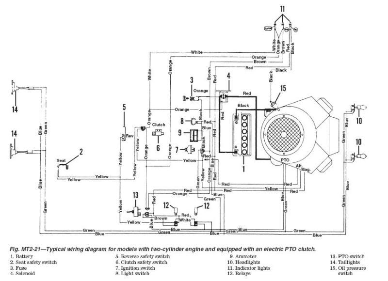 Troybuilt Riding Mower Won't Start Doityourself Munity Rhpinterest: Troy Bilt Lawn Mower Wiring Diagram At Gmaili.net