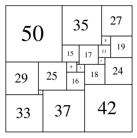 Simple Perfect Squared Square, Order 21: 112 x 112 (AJWD