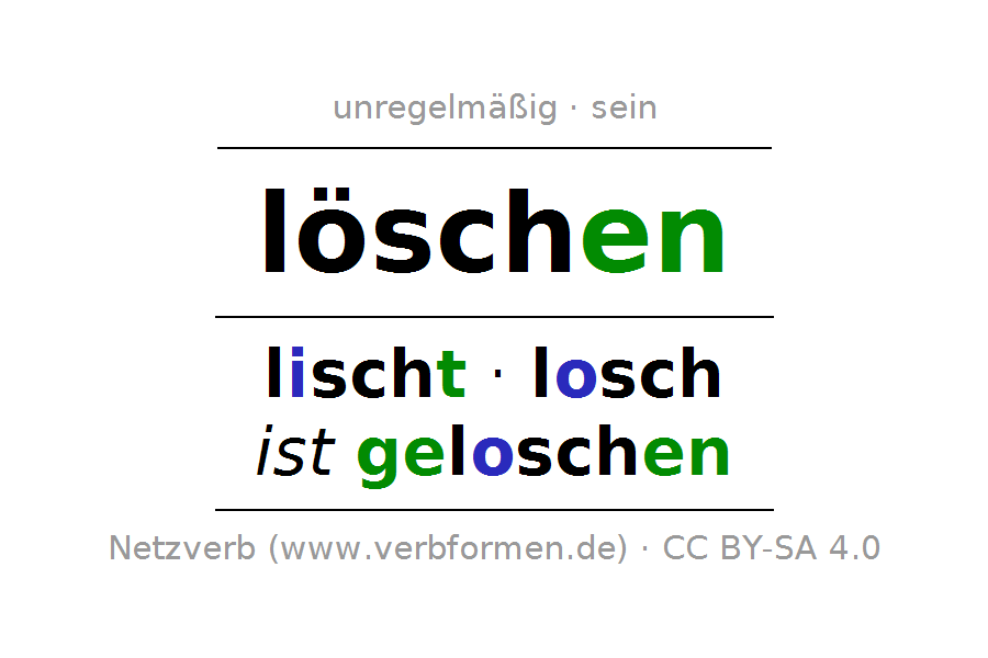 Unique KS4 Mathematik Revision Arbeitsblatt Gift - Kindergarten ...