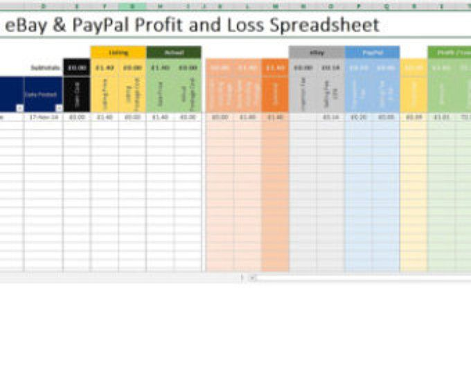 eBay and PayPal profit and Loss spreadsheet inc Fees Microsoft - profit loss template