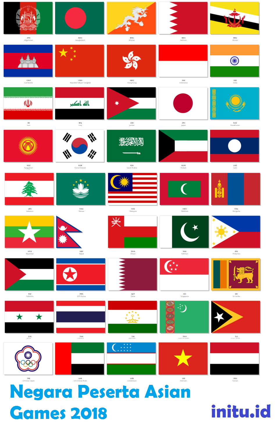 Daftar Negara Peserta Asian Games 2018 Di Indonesia Dengan