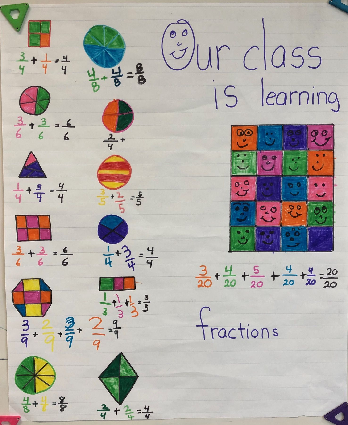 Although The Parts Of Each Fraction Are Not Yet Equal In
