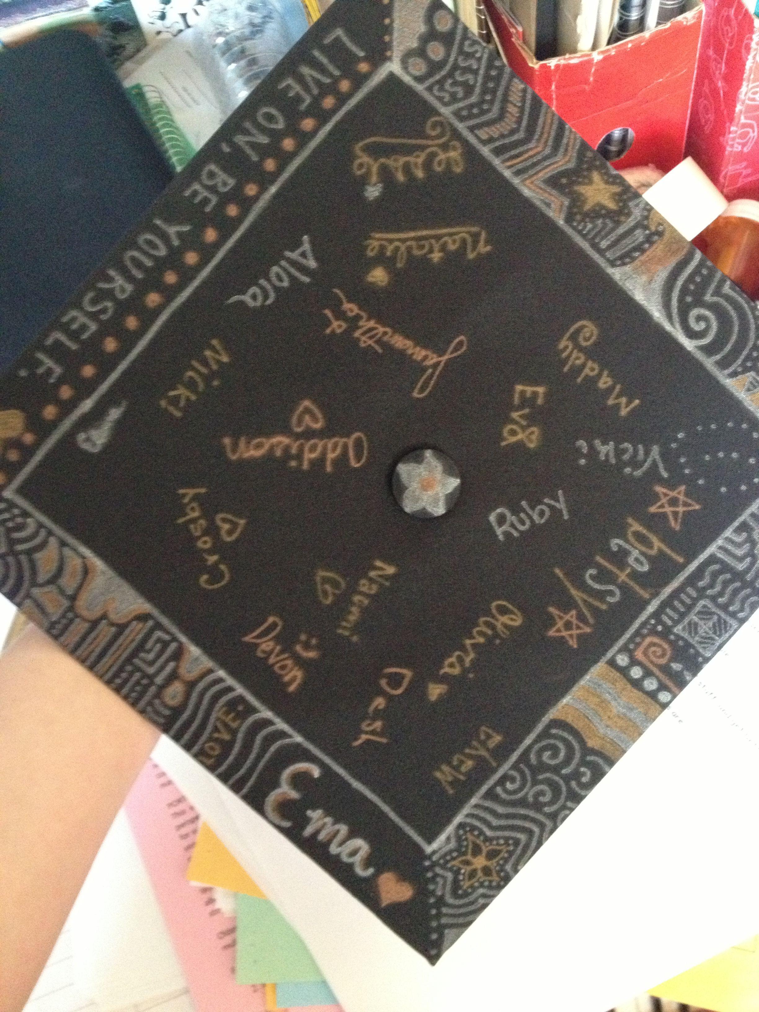 Decorating graduation cap ideas for teachers - For Student Teachers Let Your Students Decorate Your Graduation Cap