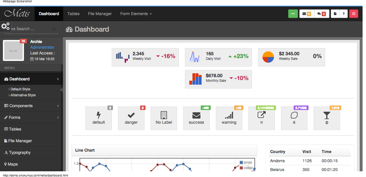 7 Free Bootstrap Dashboard Admin Themes | TutorialsBag.com ...