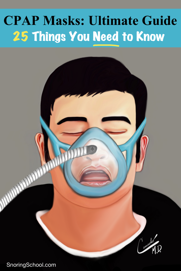 Cpap Masks Ultimate Guide Cpap Mask Cpap Cpap Mask Headgear