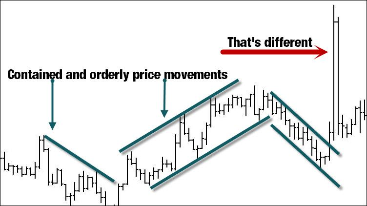 Pin By Tradingstrategyguides On Keltner Trading Strategy Trading