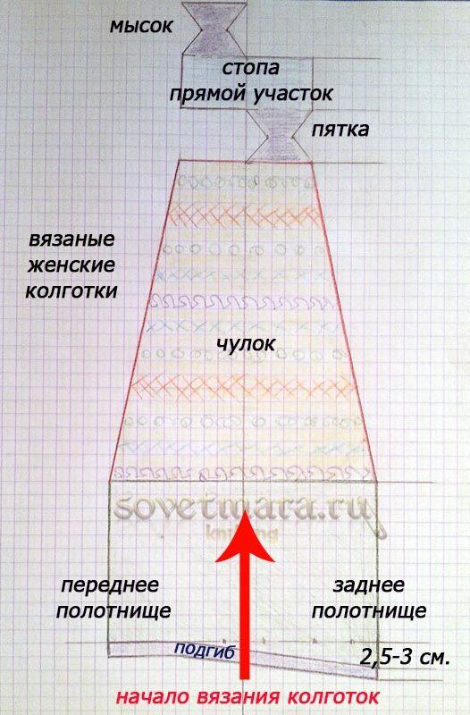 схема колготок для вязания на машине вязание ручное машинное