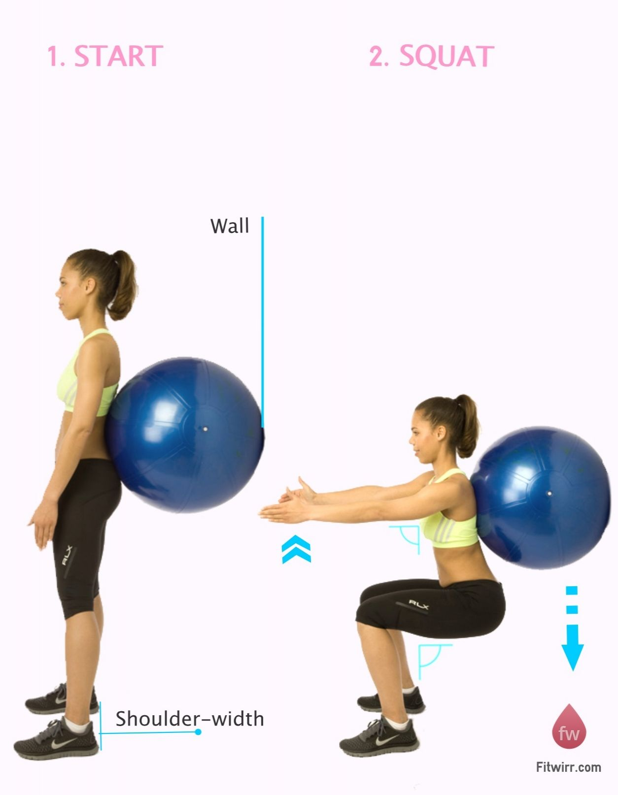 How to Do Swiss Ball Wall Squats