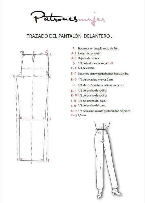 Curso de patronaje: Trazado del pantalón base | Cosas para ponerse ...