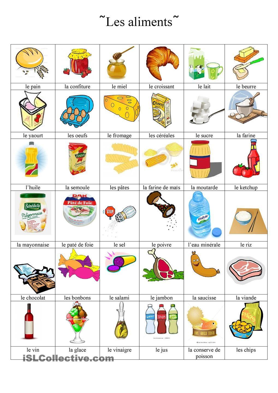 Les aliments les aliments et aliment - Aliments les plus caloriques ...