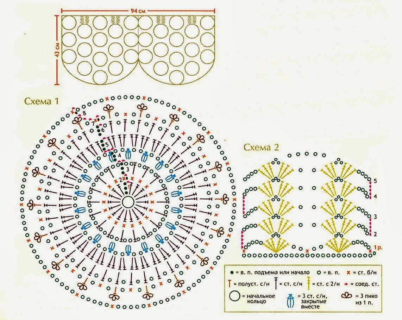 Patrones Crochet: Poncho de Circulos Patron | Chales, mañanitas ...