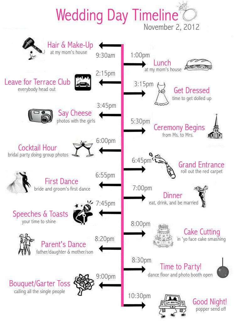Wedding Day Timeline 1500 Via Etsy Mens Schedule On One Side