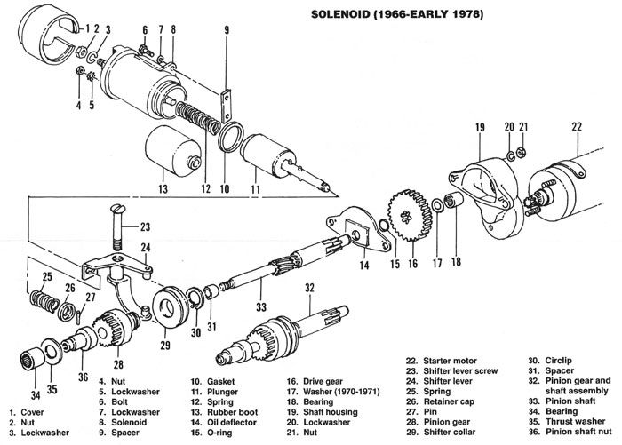 Image result for early 1979 flh80 electric starter drive