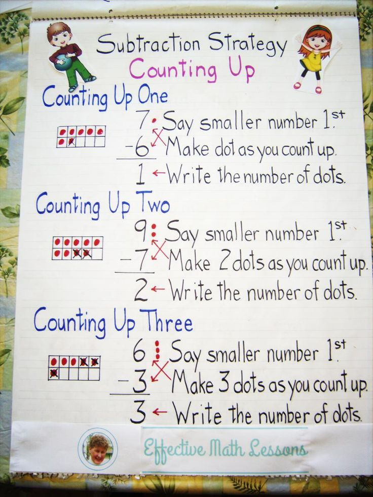 common core 1st subtraction facts 3 counting up 1 2 3 math