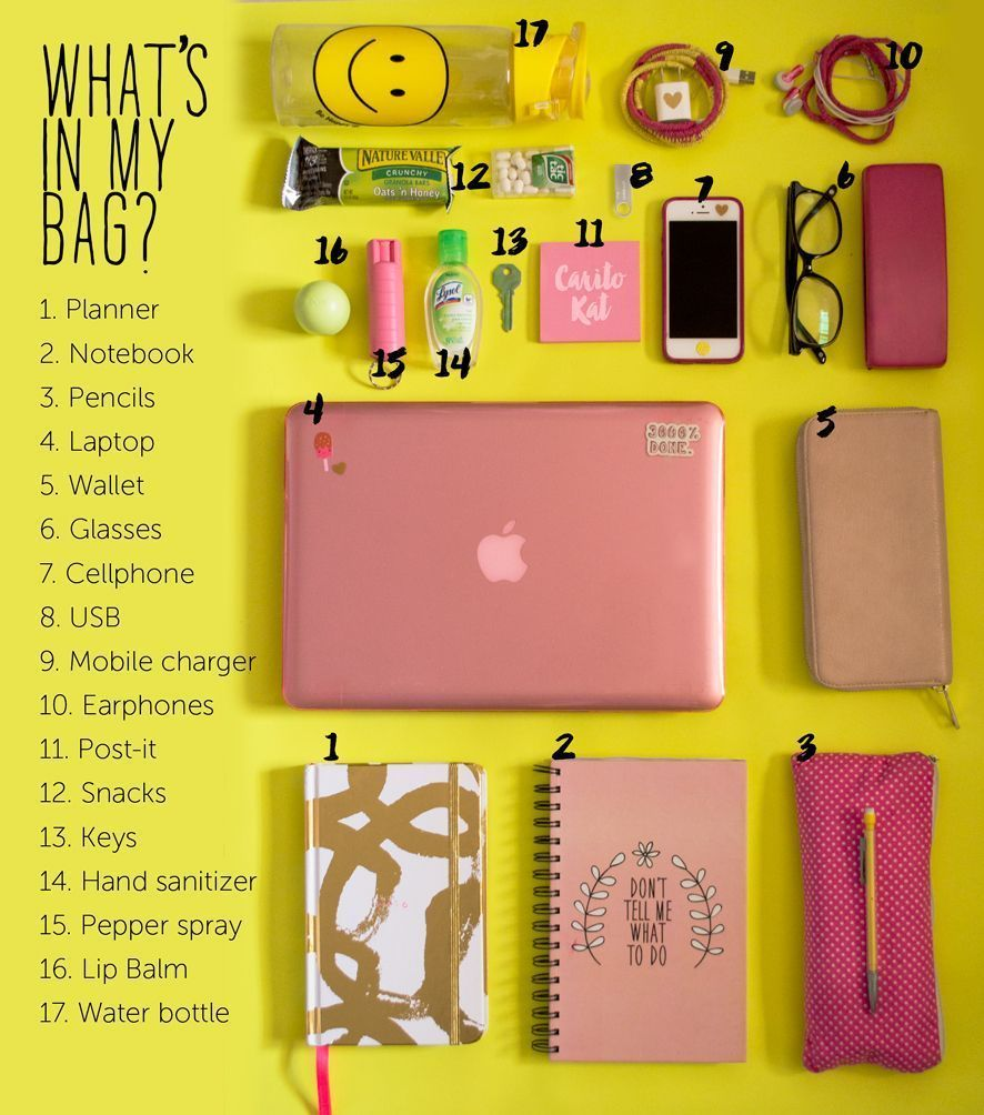 What S In My Bag School Essentials Backpackessentials