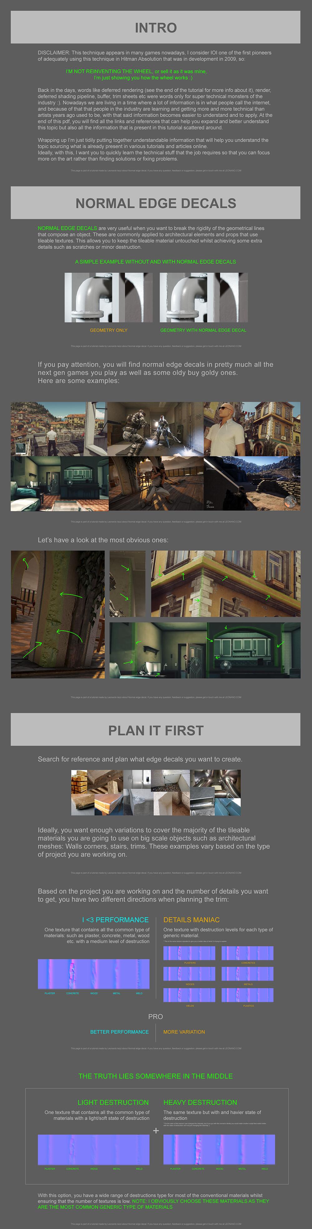 Artstation Normal Edge Decal Tutorial Game Environment Leonardo Iezzi Game Environment Tutorial Leonardo