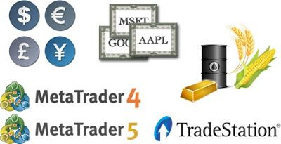 Ea Builder Autotrading Made Easy Make It Simple Technical