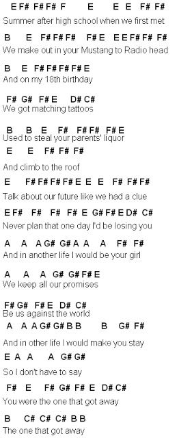 Flute Sheet Music The One That Got Away Part 1 With Images