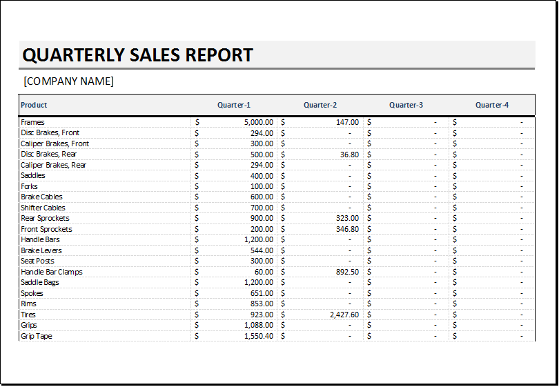 Quarterly Sales Report Template For Excel Excel Templates Sales Report Template Excel Templates Report Template