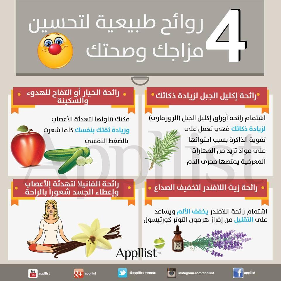 روائح طبيعية لتحسين مزاجك وصحتك Health Nutrition Agoi