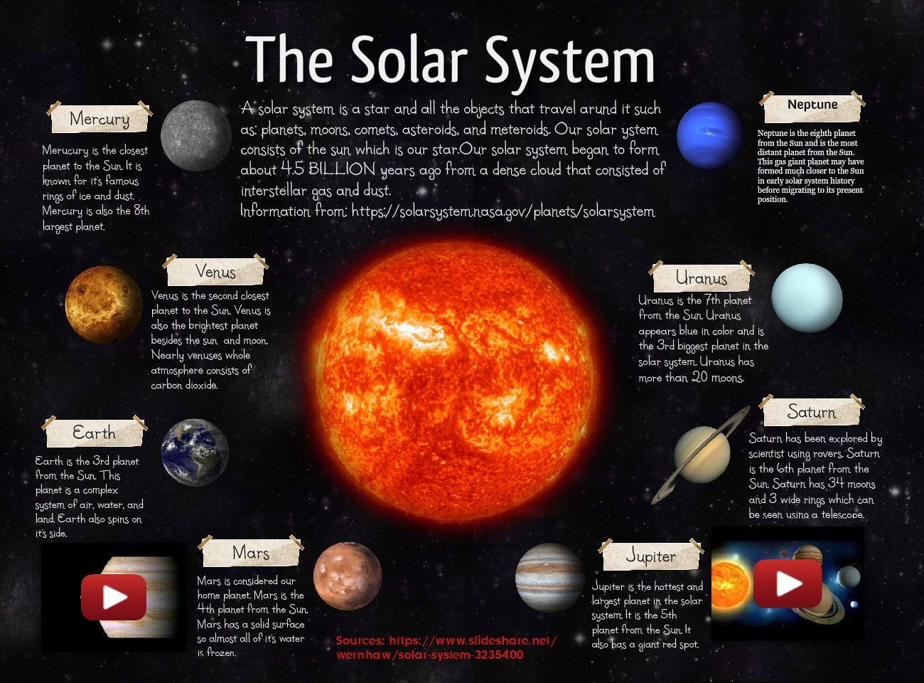 Solar System Solar System For Kids Solar System Model
