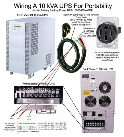 Wiring A 10 Kva Ups For Portability Ups 10 Things Wire