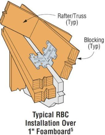 Robot Check Bendable Simpson Strong