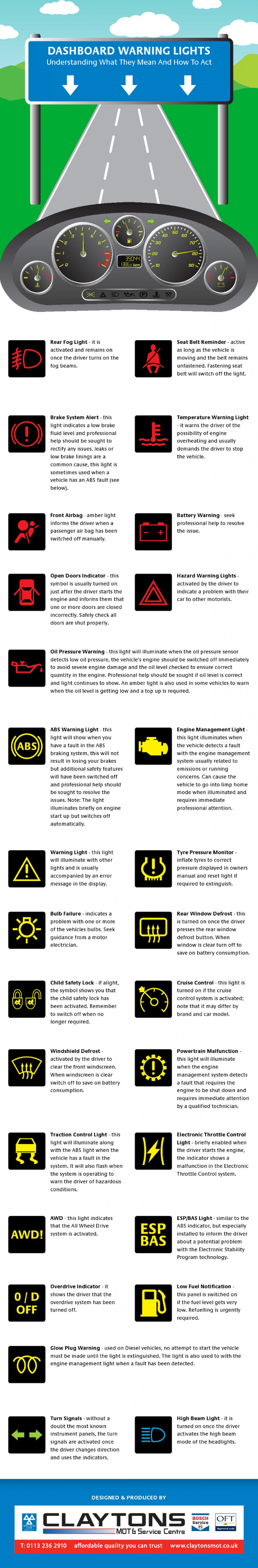 Tips For Driving In The Rain By OUTsurance Keep Safe Protects - Car sign on dashboarddont panic common dashboard warnings you need to know part