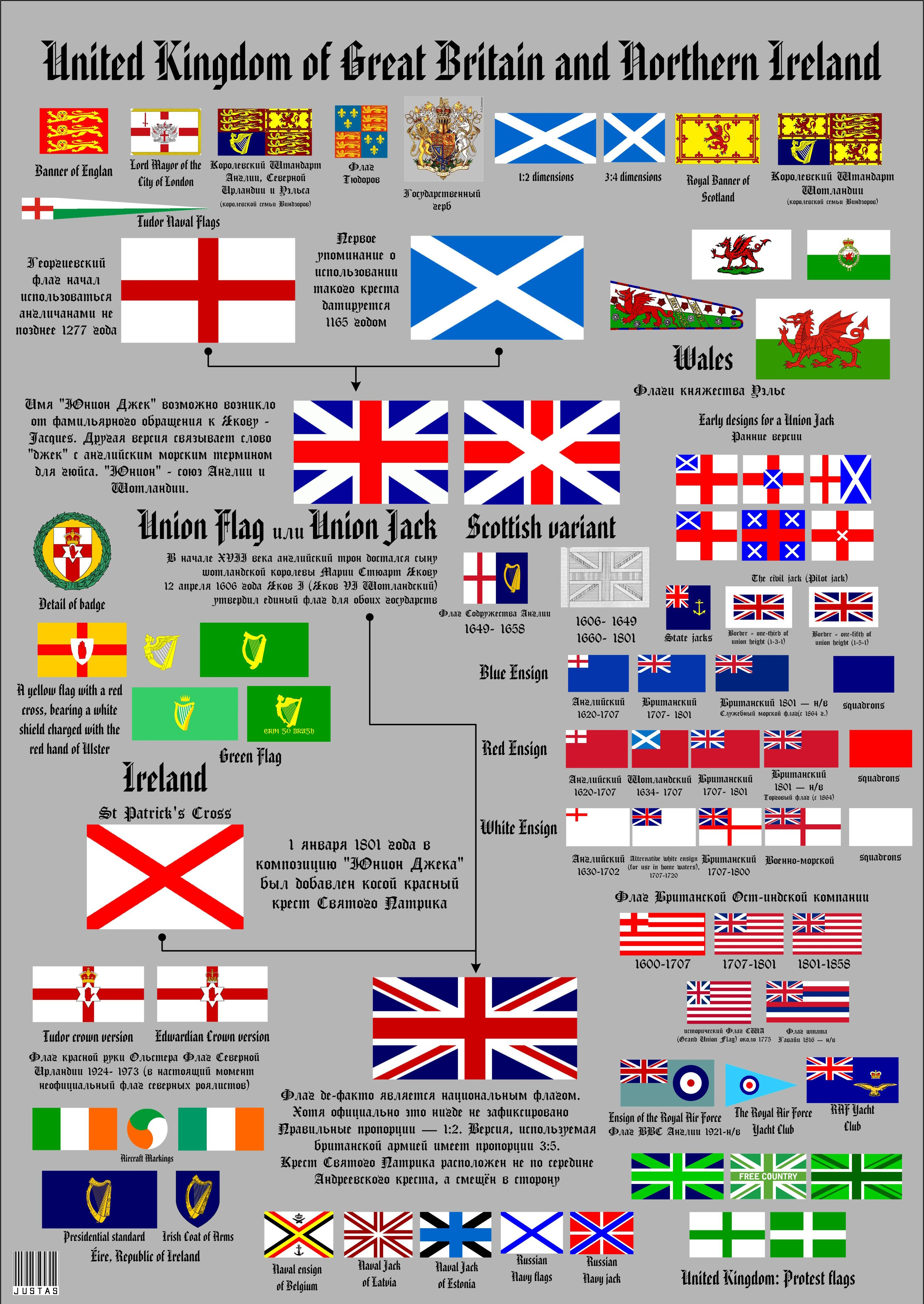 U K Ensigns Et Al Historical Flags British History British Empire Flag