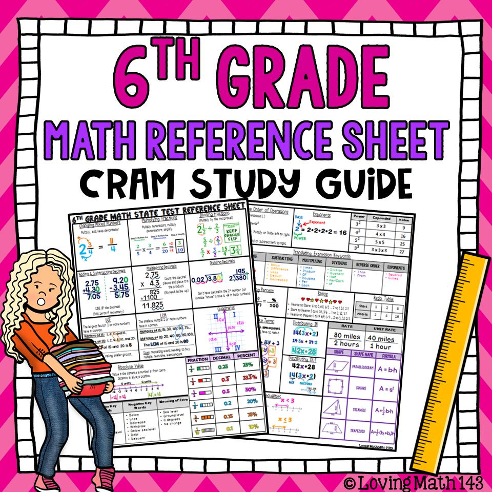 6th Grade Math Reference Sheet Study Guide Math Reference Sheet Math Study Guide [ 960 x 960 Pixel ]