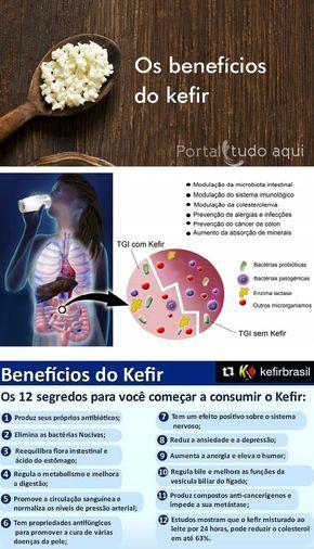 os benefícios de kefir