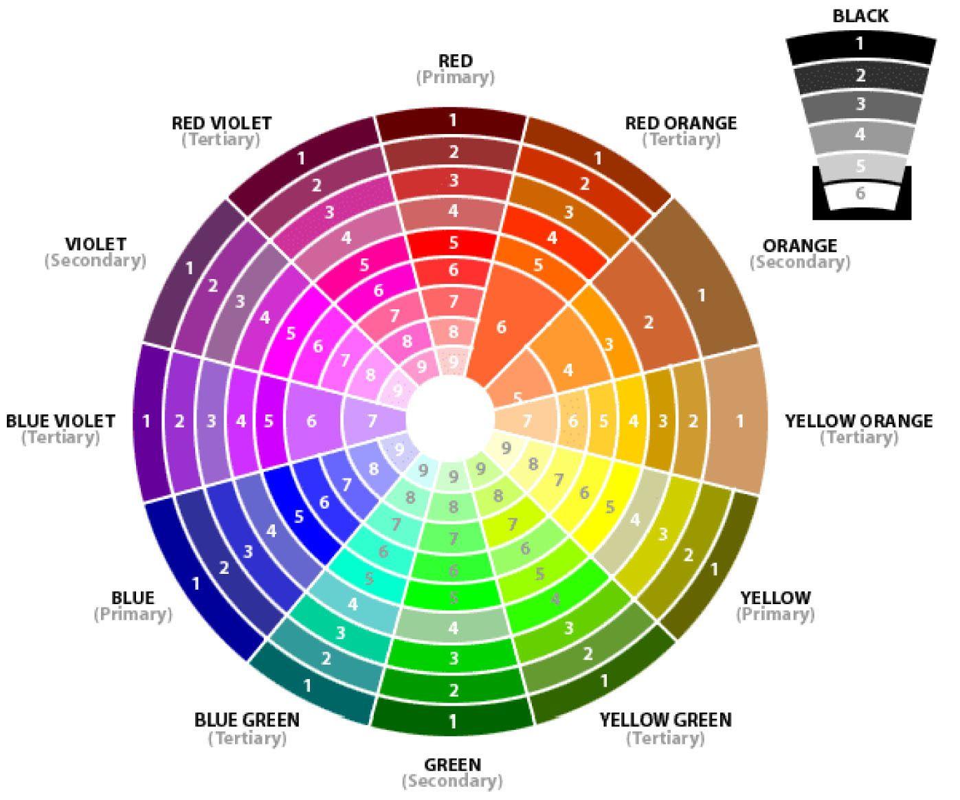 kleurencirkel | clothes | Pinterest | Color wheels, Color wheel ...