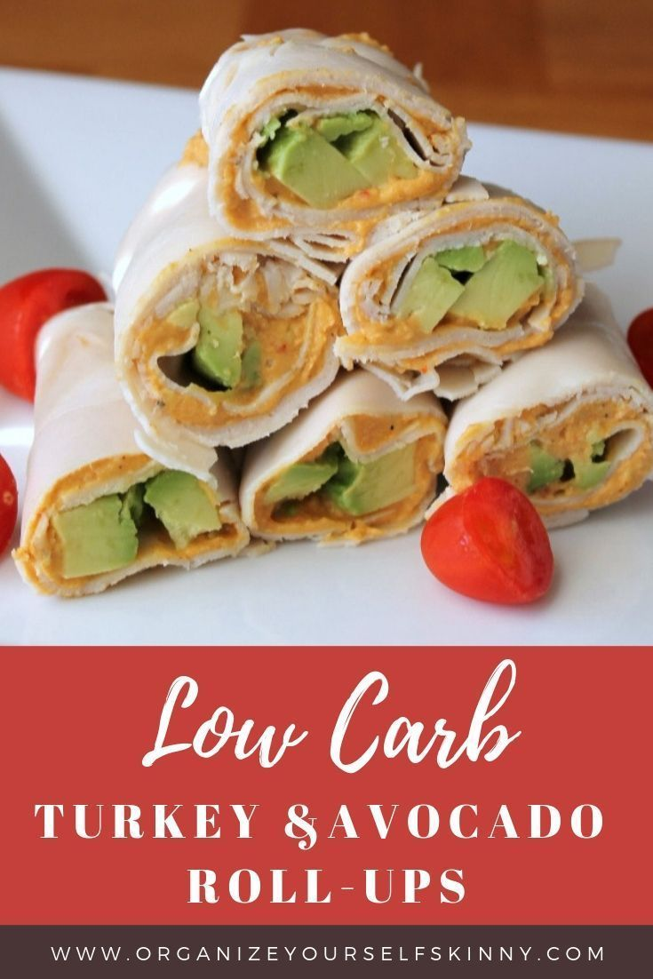 low carb roll up recipe. low carb lunch recipe. turkey roll up with no bread. turkey avocado roll-up