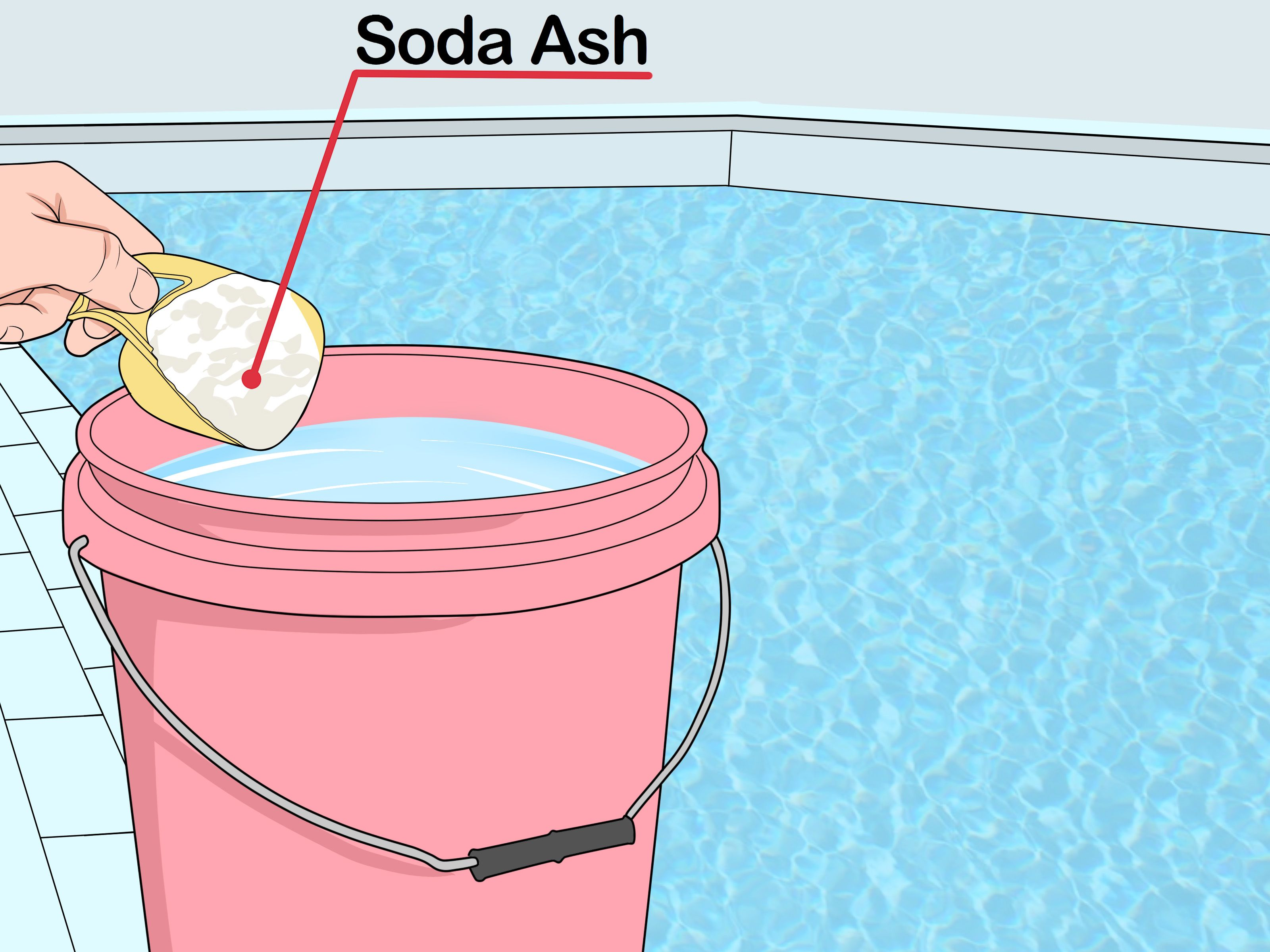 How To Raise Ph In Pool Swimming Pool Water Pool Chemicals Pool