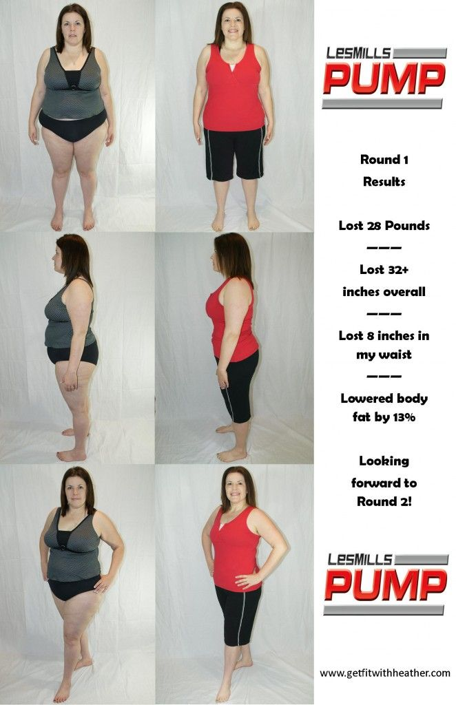 Here are my Les Mills PUMP round 1 results! Get fitness ...