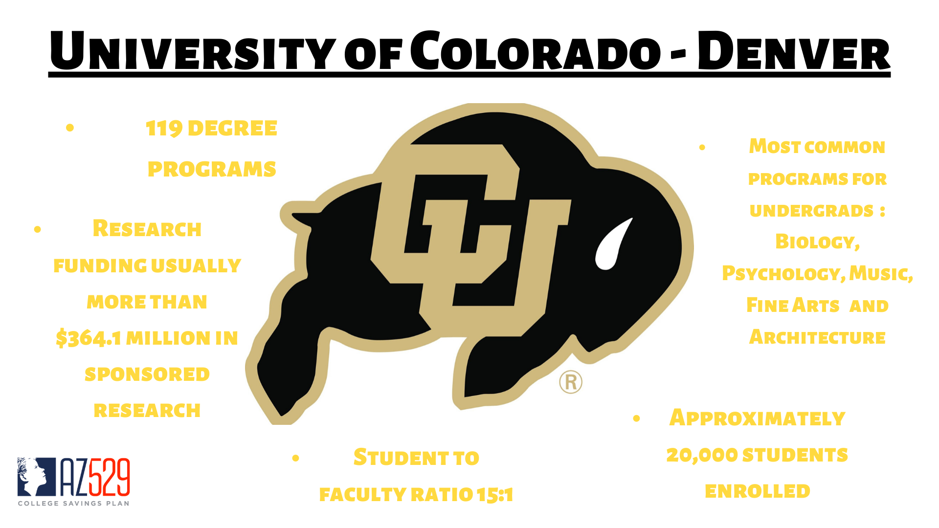 University Of Colorado Denver University Of Colorado Denver University Of Colorado Saving For College