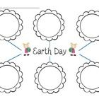 This is a set of printables and activities to use as a resource when talking about Earth Day.    Included:   -original story/poem  -copy of the story/p...
