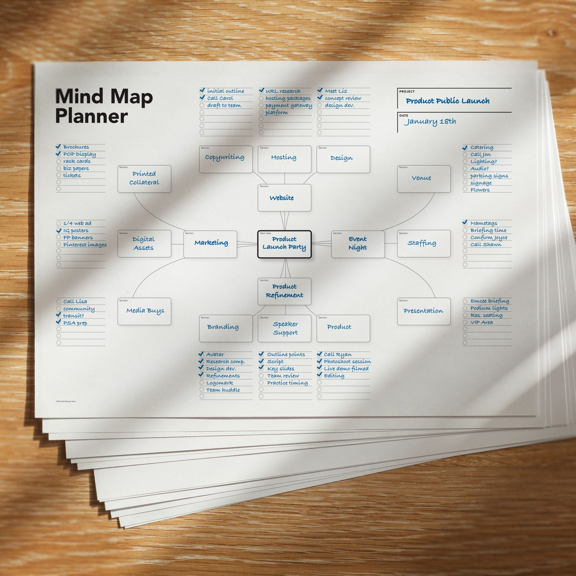 Printable Mind Map Planner Visual Planner Mind Map