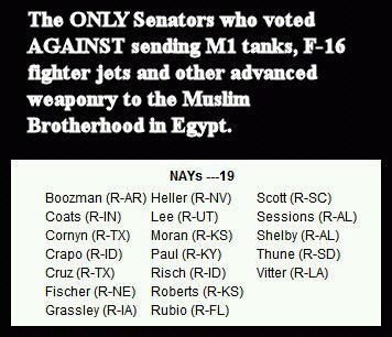 These senators had the common sense to vote NO to sending the F16s to Egypt, all the other senators are traitors. Did you call your senator about the way he/she voted?
