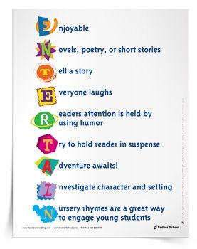 Elements Of Entertainment Writing Poster Grades 3 5 Using The