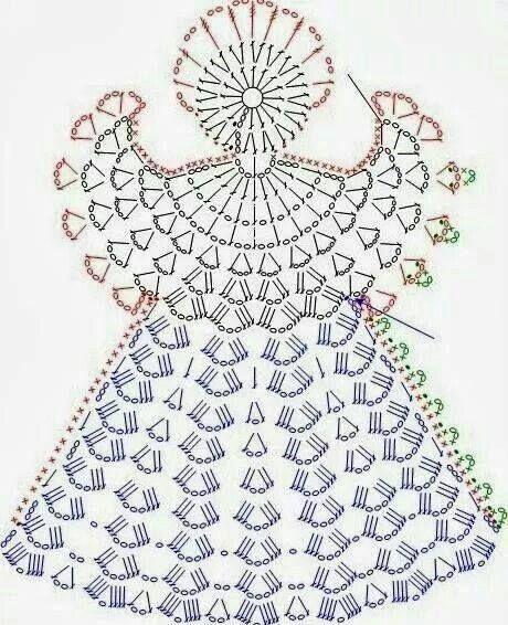 diagramme ange   Crochet inspiration   Pinterest   Engelchen, Häkeln ...