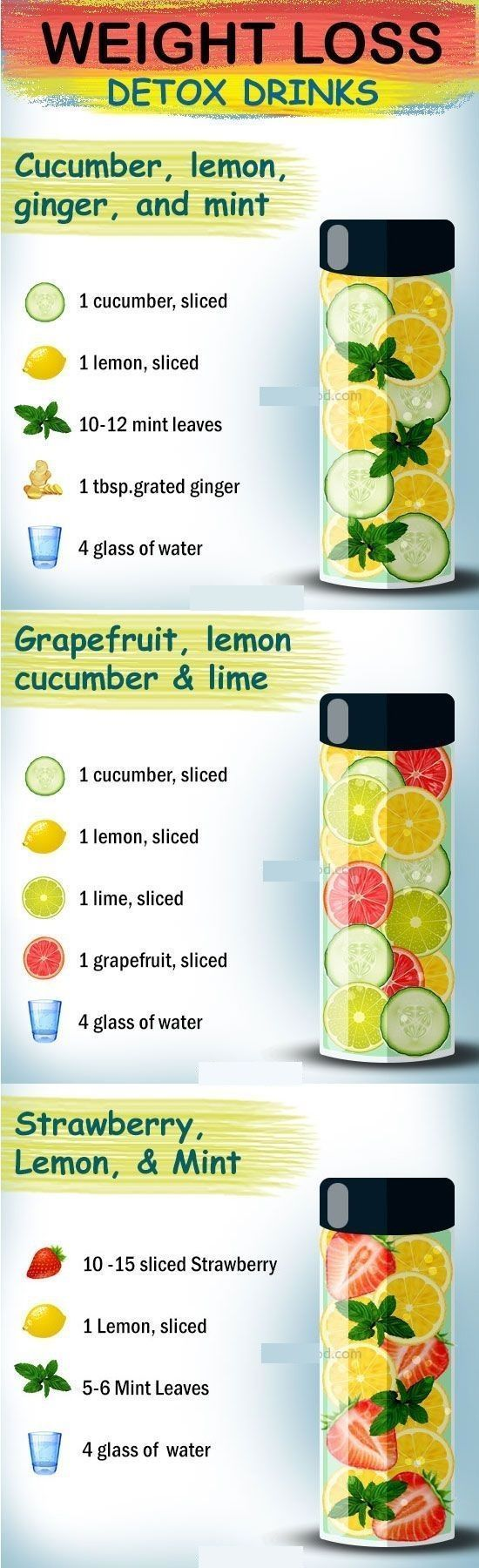 Effective DIY Weight Loss Drinks, homemade drinks to lose belly fat, homemade weight loss drinks detox, drinks to lose weight in a week, what to drink to ...